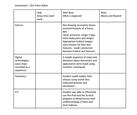 onepoint rubric